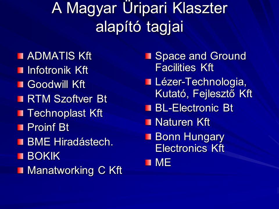 A Magyar Üripari Klaszter alapító tagjai ADMATIS Kft Infotronik Kft Goodwill Kft RTM Szoftver Bt Technoplast Kft Proinf Bt BME Hiradástech. BOKIK Mana