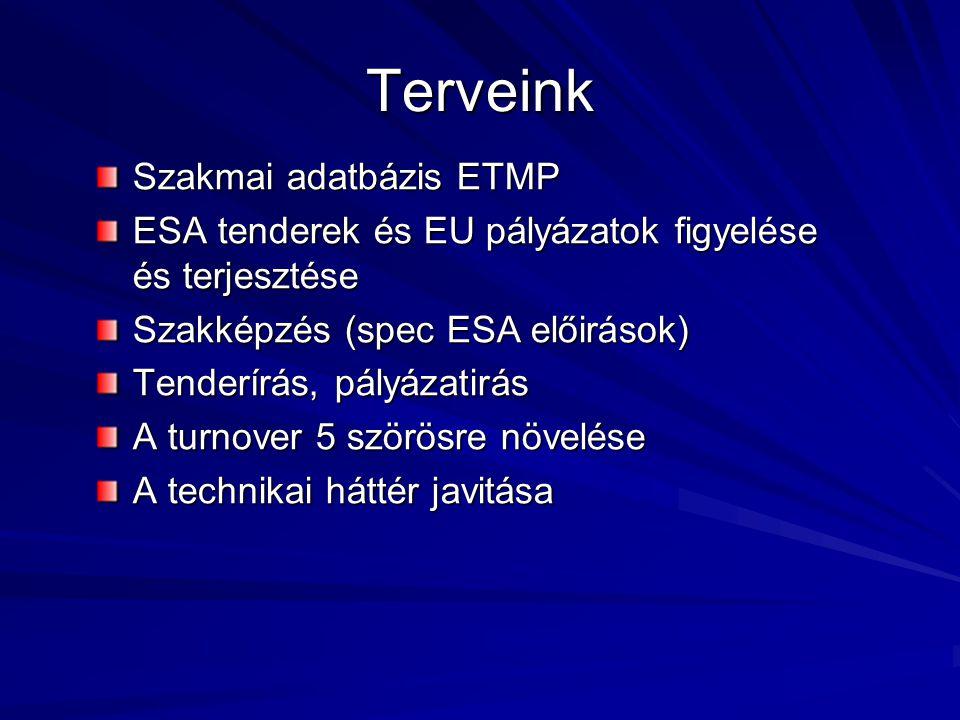 Terveink Szakmai adatbázis ETMP ESA tenderek és EU pályázatok figyelése és terjesztése Szakképzés (spec ESA előirások) Tenderírás, pályázatirás A turn