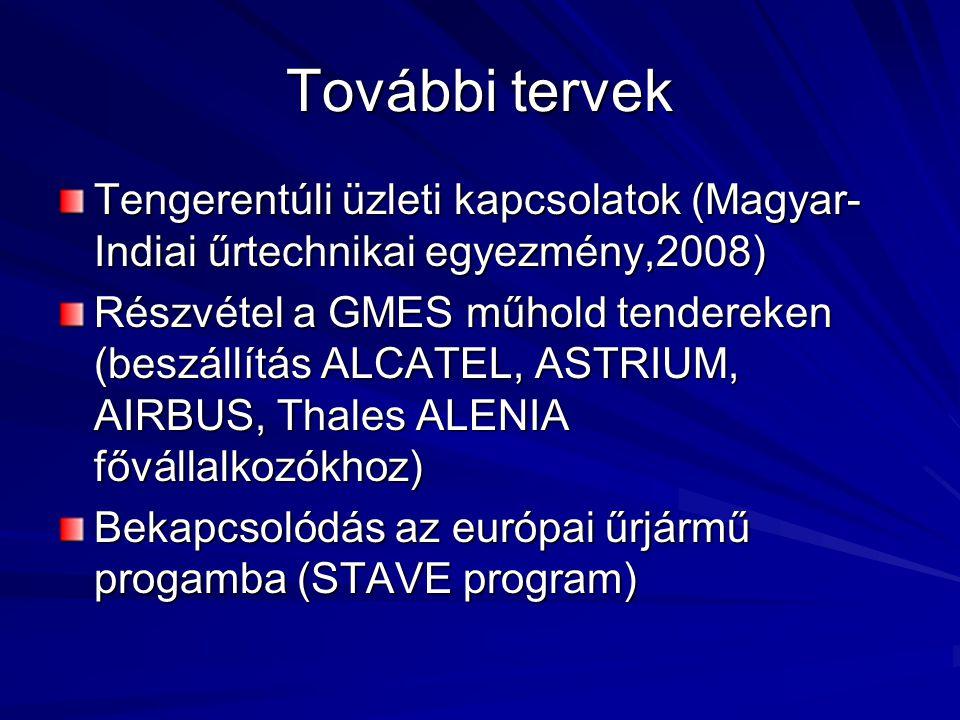 További tervek Tengerentúli üzleti kapcsolatok (Magyar- Indiai űrtechnikai egyezmény,2008) Részvétel a GMES műhold tendereken (beszállítás ALCATEL, ASTRIUM, AIRBUS, Thales ALENIA fővállalkozókhoz) Bekapcsolódás az európai űrjármű progamba (STAVE program)