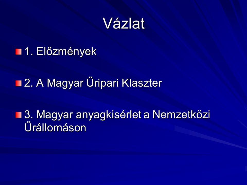 Vázlat 1. Előzmények 2. A Magyar Űripari Klaszter 3. Magyar anyagkisérlet a Nemzetközi Űrállomáson
