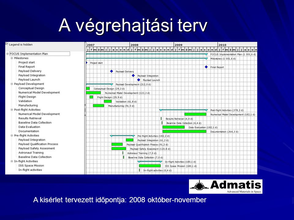 A végrehajtási terv A kisérlet tervezett időpontja: 2008 október-november