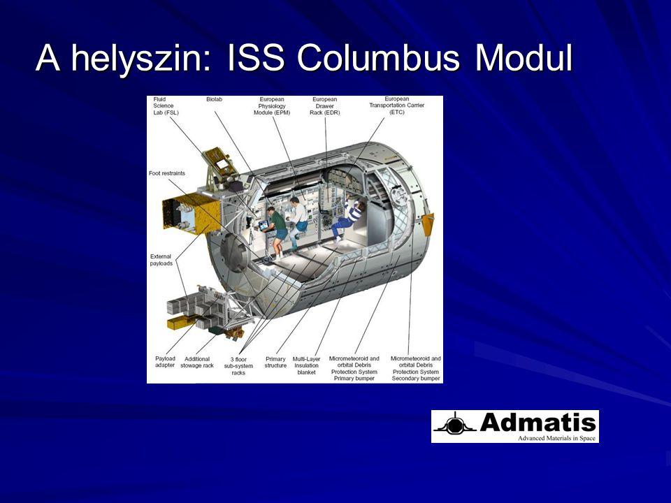 A helyszin: ISS Columbus Modul