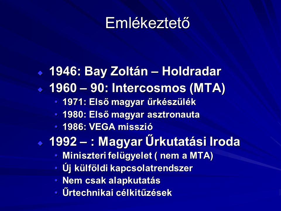 Emlékeztető u 1946: Bay Zoltán – Holdradar u 1960 – 90: Intercosmos (MTA) 1971: Első magyar űrkészülék1971: Első magyar űrkészülék 1980: Első magyar a