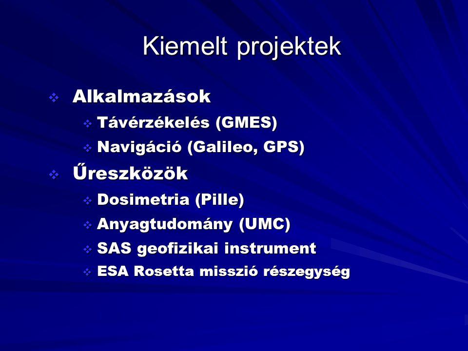 Kiemelt projektek v Alkalmazások v Távérzékelés (GMES) v Navigáció (Galileo, GPS) v Űreszközök v Dosimetria (Pille) v Anyagtudomány (UMC) v SAS geofizikai instrument v ESA Rosetta misszió részegység
