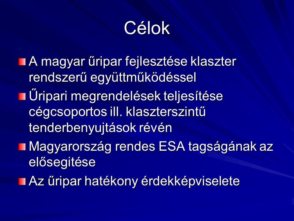 Célok A magyar űripar fejlesztése klaszter rendszerű együttműködéssel Űripari megrendelések teljesítése cégcsoportos ill. klaszterszintű tenderbenyujt