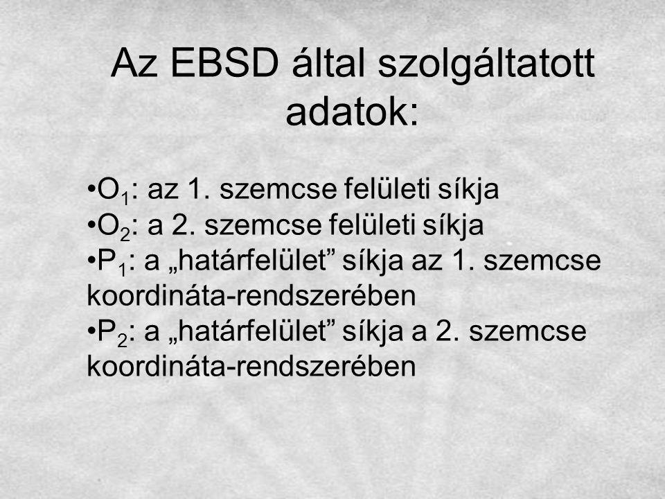 """Az EBSD által szolgáltatott adatok: O 1 : az 1. szemcse felületi síkja O 2 : a 2. szemcse felületi síkja P 1 : a """"határfelület"""" síkja az 1. szemcse ko"""