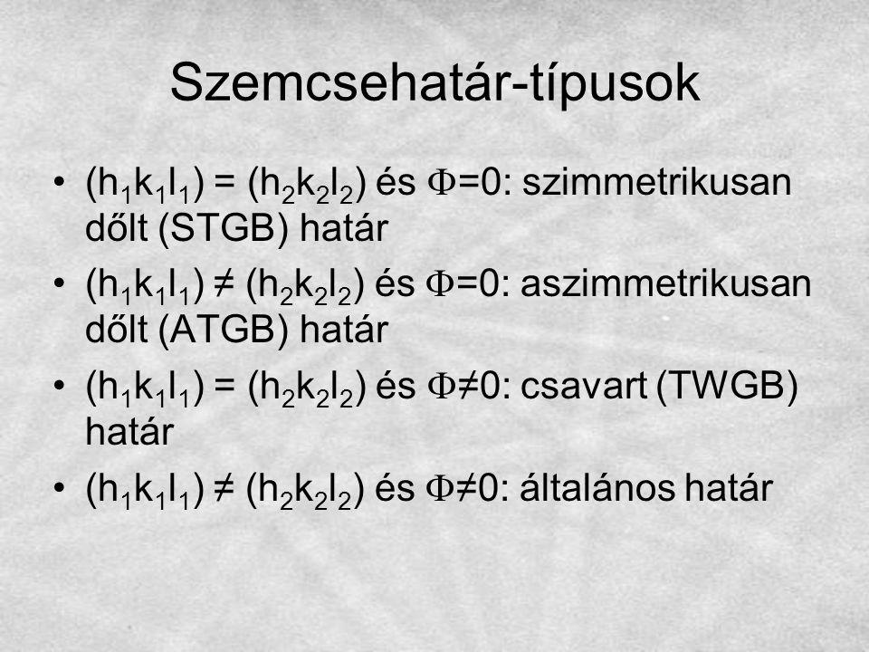 Szemcsehatár-típusok (h 1 k 1 l 1 ) = (h 2 k 2 l 2 ) és  =0: szimmetrikusan dőlt (STGB) határ (h 1 k 1 l 1 ) ≠ (h 2 k 2 l 2 ) és  =0: aszimmetrikusa