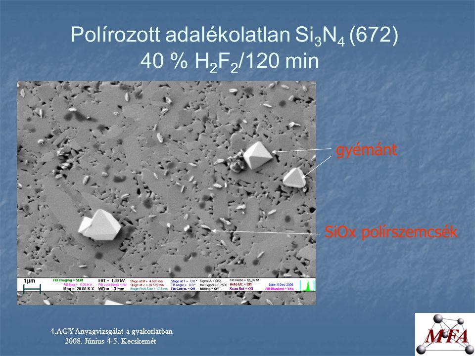 4.AGY Anyagvizsgálat a gyakorlatban 2008. Június 4-5. Kecskemét Polírozott adalékolatlan Si 3 N 4 (672) 40 % H 2 F 2 /120 min gyémánt SiOx polírszemcs