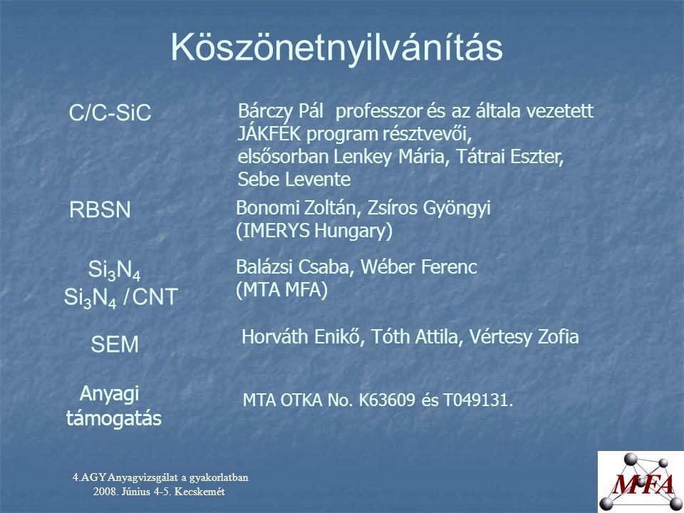 4.AGY Anyagvizsgálat a gyakorlatban 2008. Június 4-5. Kecskemét Köszönetnyilvánítás C/C-SiC Bárczy Pál professzor és az általa vezetett JÁKFÉK program