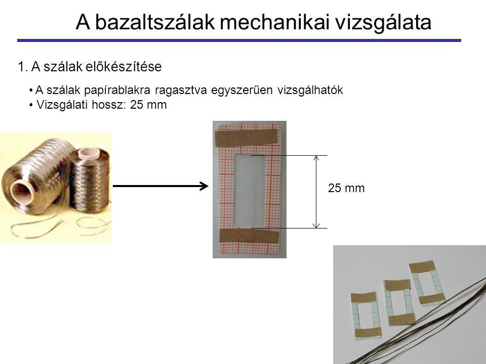 A bazaltszálak mechanikai vizsgálata 1. A szálak előkészítése A szálak papírablakra ragasztva egyszerűen vizsgálhatók Vizsgálati hossz: 25 mm 25 mm
