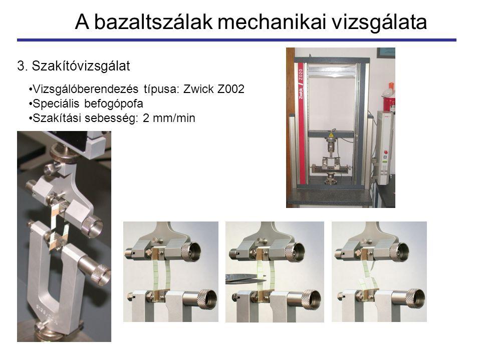 A bazaltszálak mechanikai vizsgálata 3. Szakítóvizsgálat Vizsgálóberendezés típusa: Zwick Z002 Speciális befogópofa Szakítási sebesség: 2 mm/min