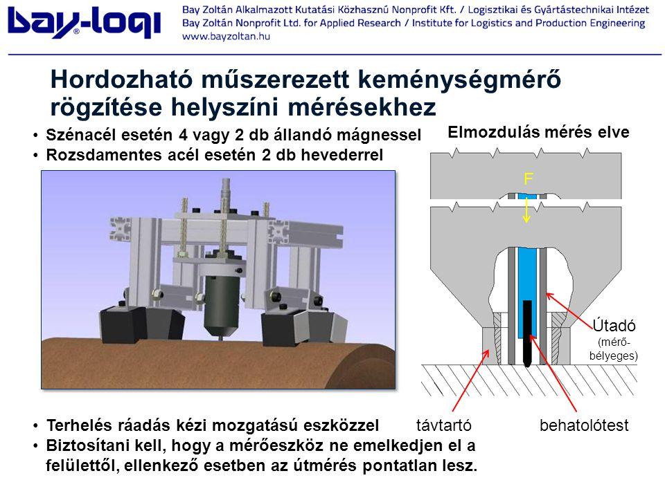 Helyszíni keménységmérés folyamata Felület előkészítés: csiszolás, polírozás (Ø50-120 mm) Műszerezett keménységmérés (3-5 mérési pontban) Ellenőrzési lehetőségek: Lenyomat átmérők mérése (digitális mérőmikroszkóppal) Ellenőrzési lehetőség: Dinamikus keménységmérés (EQUOTIP dinamikus keménységmérővel)