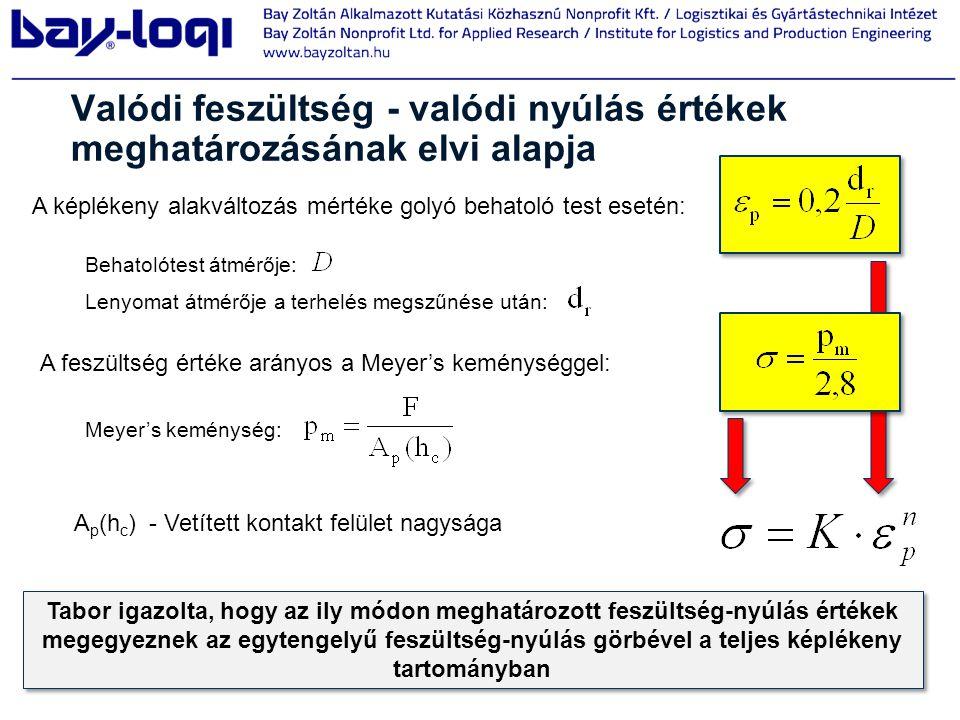 A mérés sematikus ábrája Benyomódás rugalmas része (Doerner- Nix, Oliver and Pharr modellből): h ei =3F i /2S i A benyomódás képlékeny része: h ri = h ti - h ei Módosított módszer A rugalmassági modulus (E s ) ismeretében a leterhelés meredeksége (S) iterálással meghatározható minden pontban.