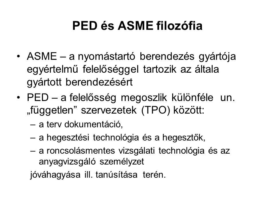 PED és ASME filozófia ASME – a nyomástartó berendezés gyártója egyértelmű felelőséggel tartozik az általa gyártott berendezésért PED – a felelősség megoszlik különféle un.