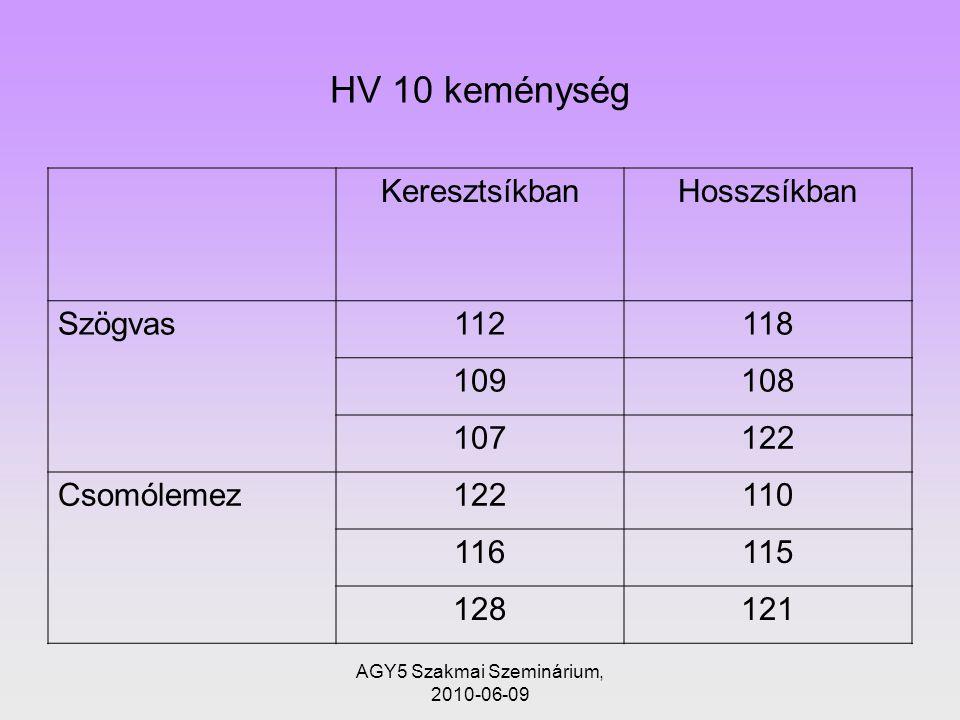 AGY5 Szakmai Szeminárium, 2010-06-09 HV 10 keménység KeresztsíkbanHosszsíkban Szögvas112118 109108 107122 Csomólemez122110 116115 128121