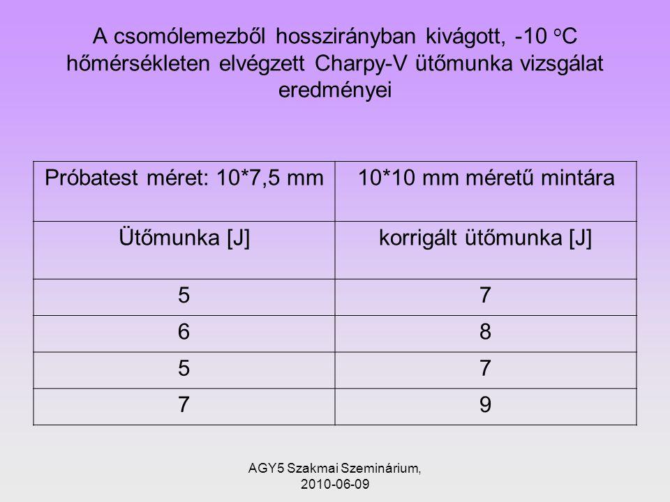 AGY5 Szakmai Szeminárium, 2010-06-09 A csomólemezből hosszirányban kivágott, -10 o C hőmérsékleten elvégzett Charpy-V ütőmunka vizsgálat eredményei Próbatest méret: 10*7,5 mm10*10 mm méretű mintára Ütőmunka [J]korrigált ütőmunka [J] 57 68 57 79