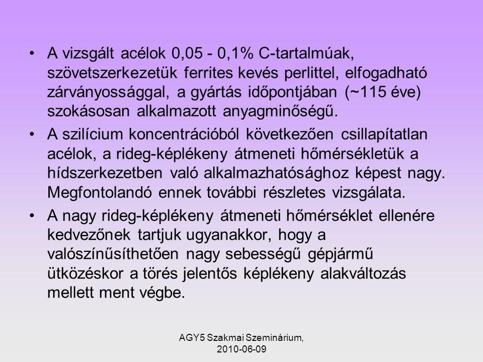 AGY5 Szakmai Szeminárium, 2010-06-09 A vizsgált acélok 0,05 - 0,1% C-tartalmúak, szövetszerkezetük ferrites kevés perlittel, elfogadható zárványossággal, a gyártás időpontjában (~115 éve) szokásosan alkalmazott anyagminőségű.