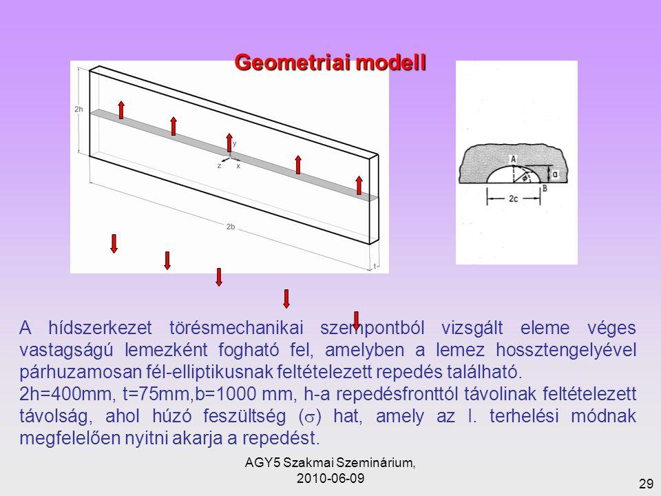 AGY5 Szakmai Szeminárium, 2010-06-09 29 A hídszerkezet törésmechanikai szempontból vizsgált eleme véges vastagságú lemezként fogható fel, amelyben a lemez hossztengelyével párhuzamosan fél-elliptikusnak feltételezett repedés található.