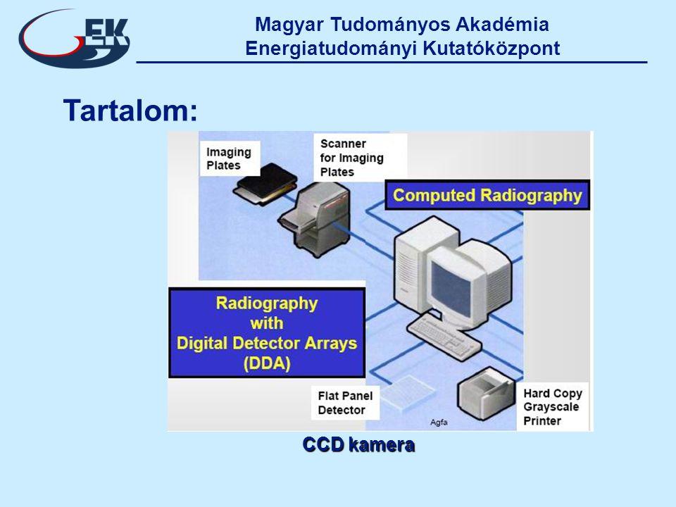 Magyar Tudományos Akadémia Energiatudományi Kutatóközpont Tartalom: CCD kamera
