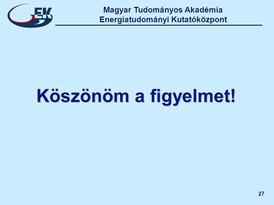 Magyar Tudományos Akadémia Energiatudományi Kutatóközpont 27 Köszönöm a figyelmet!