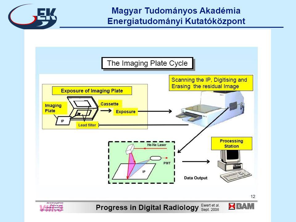 Magyar Tudományos Akadémia Energiatudományi Kutatóközpont