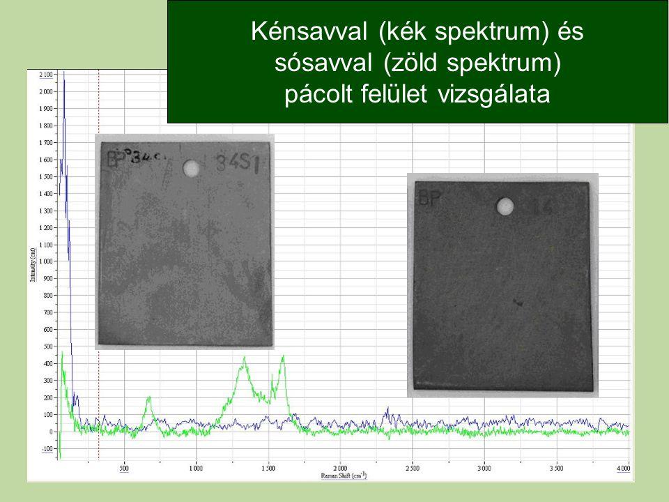 Kénsavval (kék spektrum) és sósavval (zöld spektrum) pácolt felület vizsgálata