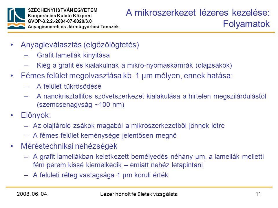 SZÉCHENYI ISTVÁN EGYETEM Kooperációs Kutató Központ GVOP-3.2.2.-2004-07-0020/3.0 Anyagismereti és Járműgyártási Tanszék 2008. 06. 04.Lézer hónolt felü