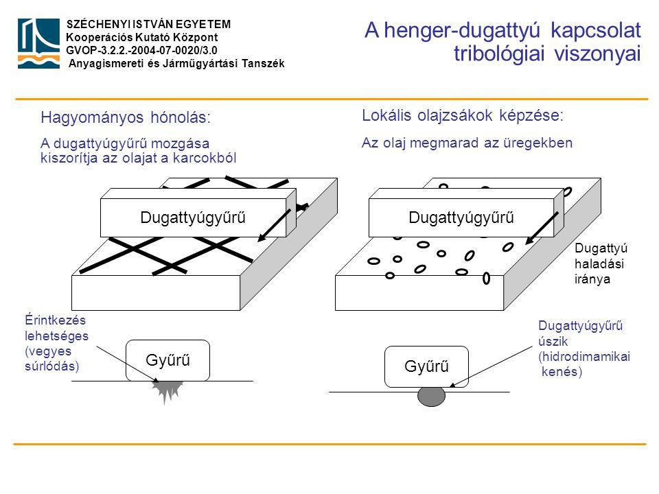 SZÉCHENYI ISTVÁN EGYETEM Kooperációs Kutató Központ GVOP-3.2.2.-2004-07-0020/3.0 Anyagismereti és Járműgyártási Tanszék A henger-dugattyú kapcsolat tr