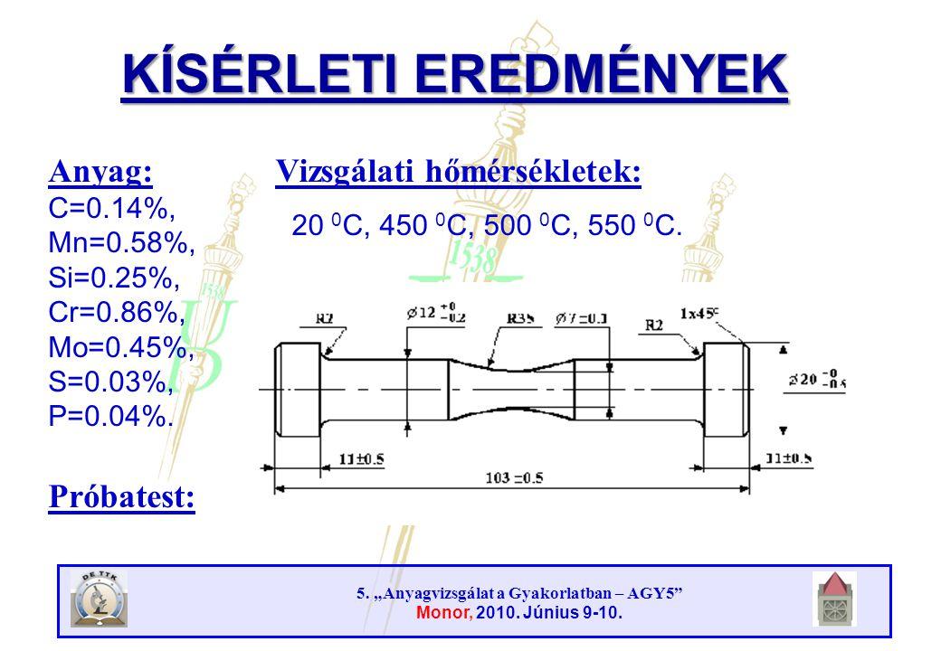 """5. """"Anyagvizsgálat a Gyakorlatban – AGY5 Monor, 2010."""