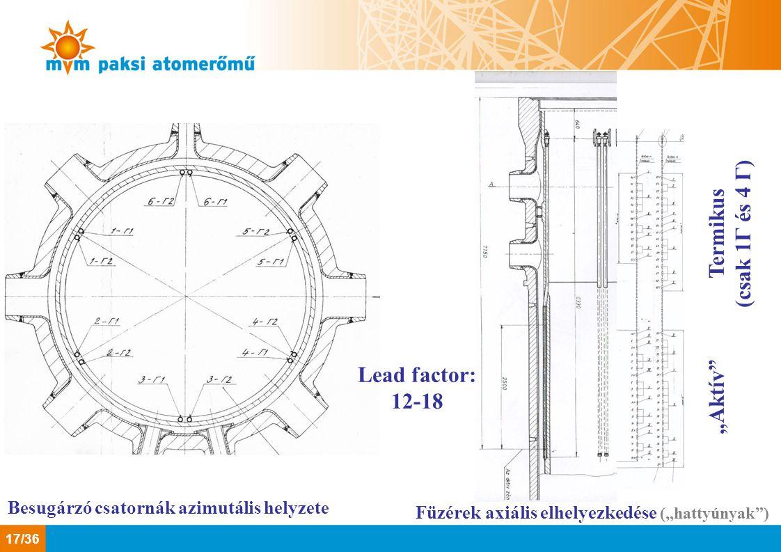 """Besugárzó csatornák azimutális helyzete Füzérek axiális elhelyezkedése (""""hattyúnyak"""") Termikus (csak 1 Г és 4 Г ) """"Aktív"""" Lead factor: 12-18 17/36"""