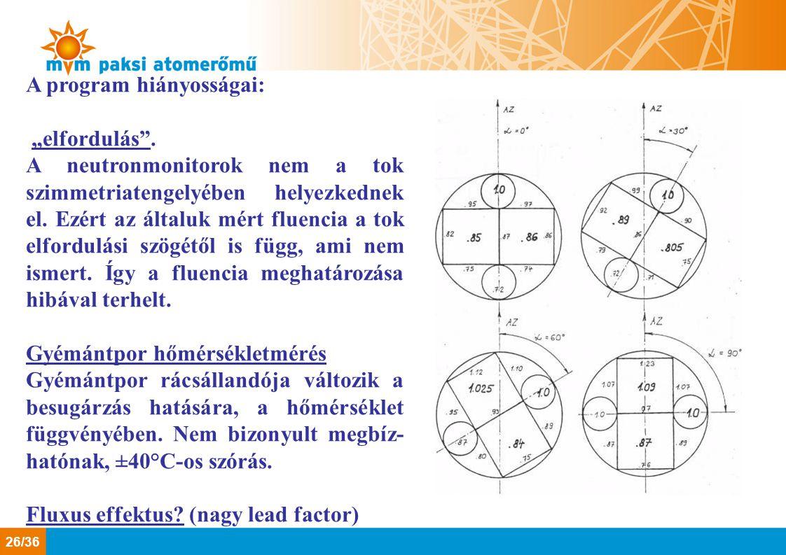 """A program hiányosságai: """"elfordulás"""". A neutronmonitorok nem a tok szimmetriatengelyében helyezkednek el. Ezért az általuk mért fluencia a tok elfordu"""