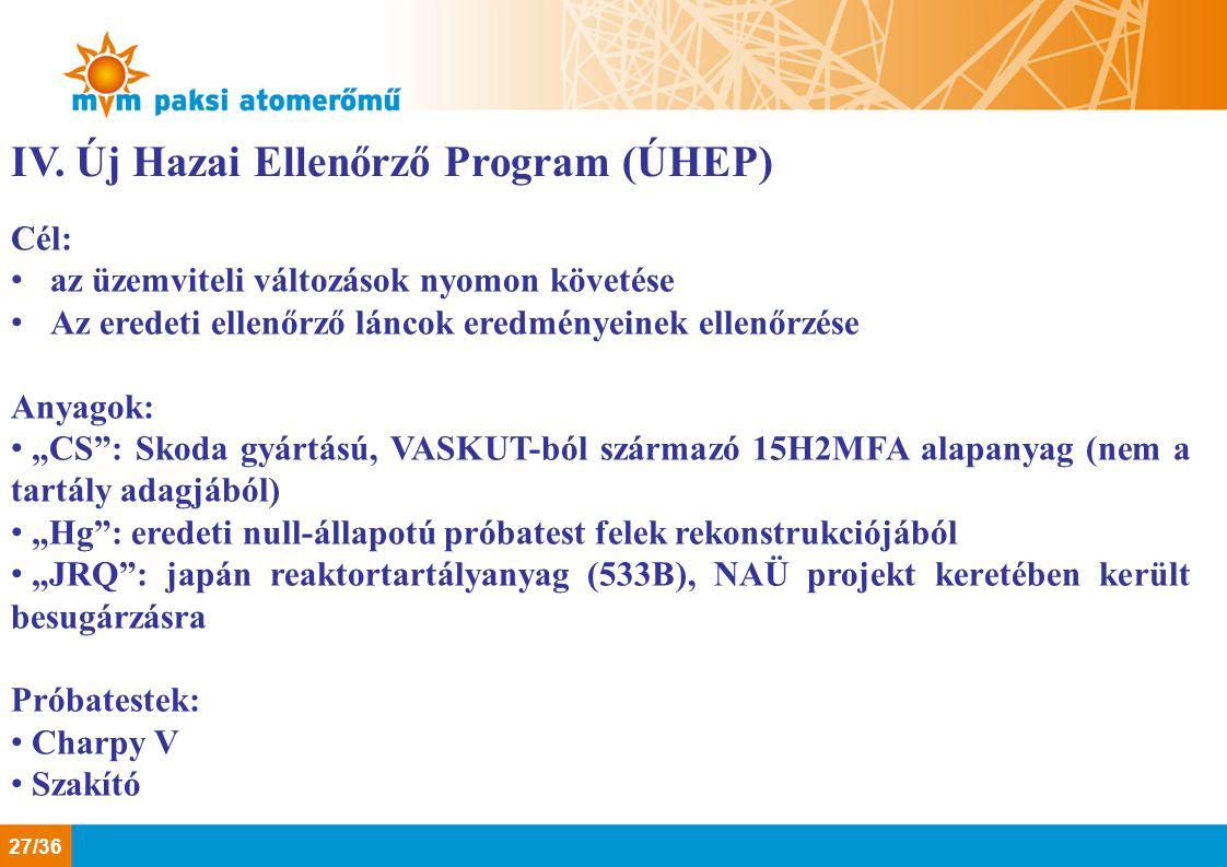 """IV. Új Hazai Ellenőrző Program (ÚHEP) Cél: az üzemviteli változások nyomon követése Az eredeti ellenőrző láncok eredményeinek ellenőrzése Anyagok: """"CS"""