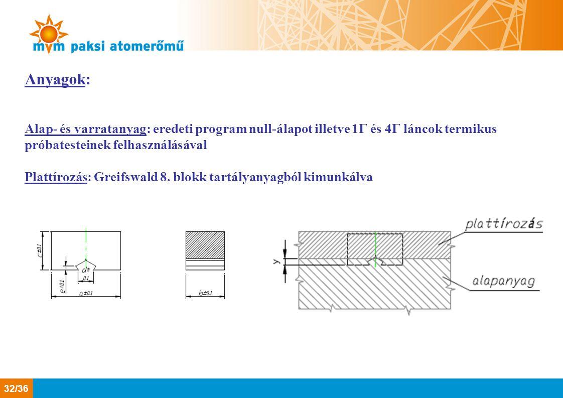 Anyagok: Alap- és varratanyag: eredeti program null-álapot illetve 1Г és 4Г láncok termikus próbatesteinek felhasználásával Plattírozás: Greifswald 8.