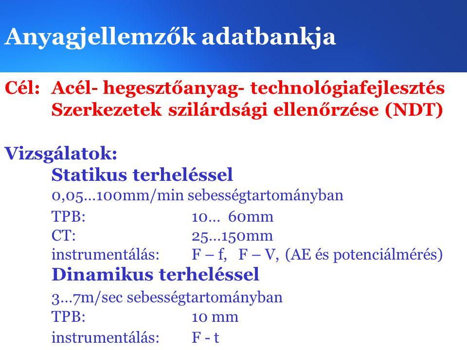 Anyagjellemzők adatbankja Cél:Acél- hegesztőanyag- technológiafejlesztés Szerkezetek szilárdsági ellenőrzése (NDT) Vizsgálatok: Statikus terheléssel 0,05…100mm/min sebességtartományban TPB:10… 60mm CT:25…150mm instrumentálás:F – f,F – V,(AE és potenciálmérés) Dinamikus terheléssel 3…7m/sec sebességtartományban TPB:10 mm instrumentálás: F - t