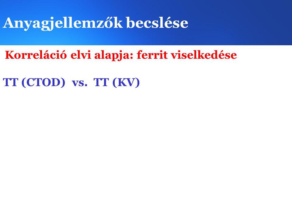 Anyagjellemzők becslése Korreláció elvi alapja: ferrit viselkedése TT (CTOD) vs. TT (KV)