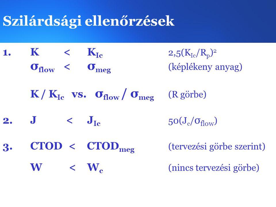 Szilárdsági ellenőrzések 1.K < K Ic 2,5(K Ic /R p ) 2 σ flow < σ meg (képlékeny anyag) K / K Ic vs.