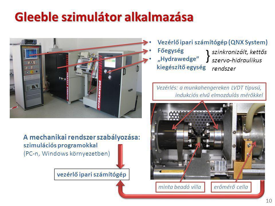 """Vezérlő ipari számítógép (QNX System) Főegység """"Hydrawedge"""" kiegészítő egység } szinkronizált, kettős szervo-hidraulikus rendszer 10 Gleeble szimuláto"""