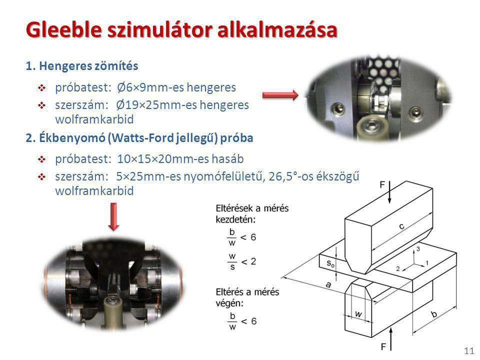 1. Hengeres zömítés 2. Ékbenyomó (Watts-Ford jellegű) próba  próbatest: Ø6×9mm-es hengeres  szerszám: Ø19×25mm-es hengeres wolframkarbid  próbatest