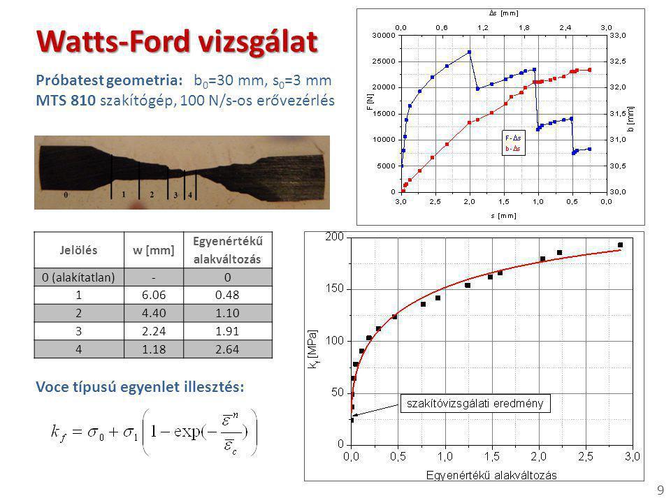 Próbatest geometria: b 0 =30 mm, s 0 =3 mm MTS 810 szakítógép, 100 N/s-os erővezérlés Voce típusú egyenlet illesztés: Jelölésw [mm] Egyenértékű alakvá