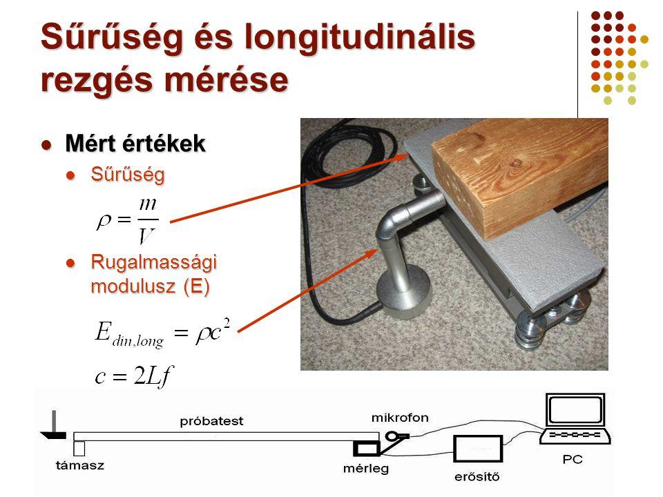 Sűrűség és longitudinális rezgés mérése Mért értékek Mért értékek Sűrűség Sűrűség Rugalmassági modulusz (E) Rugalmassági modulusz (E)