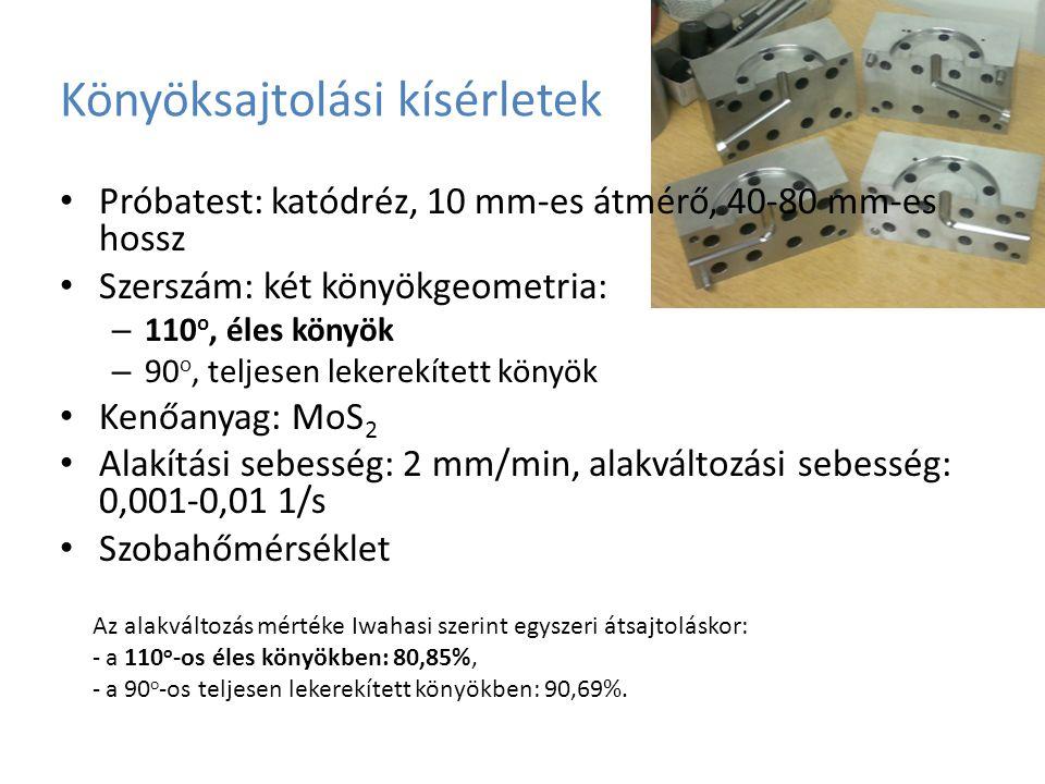 Könyöksajtolási kísérletek Próbatest: katódréz, 10 mm-es átmérő, 40-80 mm-es hossz Szerszám: két könyökgeometria: – 110 o, éles könyök – 90 o, teljese