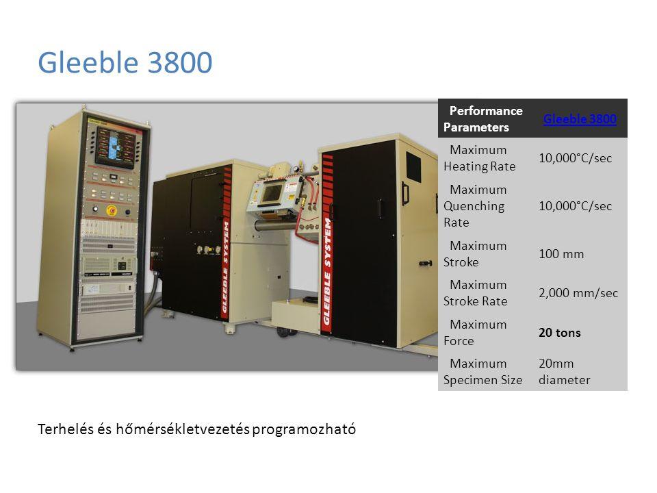 Gleeble 3800 Performance Parameters Gleeble 3800 Maximum Heating Rate 10,000°C/sec Maximum Quenching Rate 10,000°C/sec Maximum Stroke 100 mm Maximum S