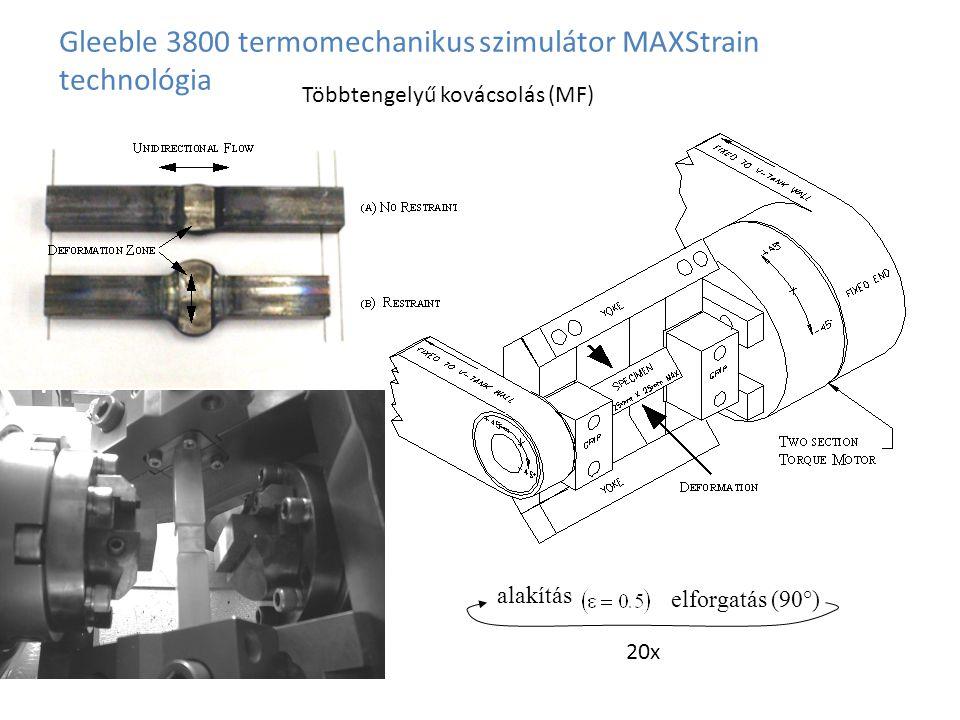 Gleeble 3800 termomechanikus szimulátor MAXStrain technológia alakítás elforgatás (90°) 20x Többtengelyű kovácsolás (MF)