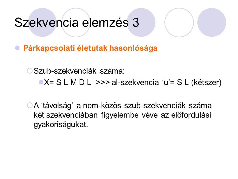 Szekvencia elemzés 3 Párkapcsolati életutak hasonlósága  Szub-szekvenciák száma: X= S L M D L >>> al-szekvencia 'u'= S L (kétszer)  A 'távolság' a n