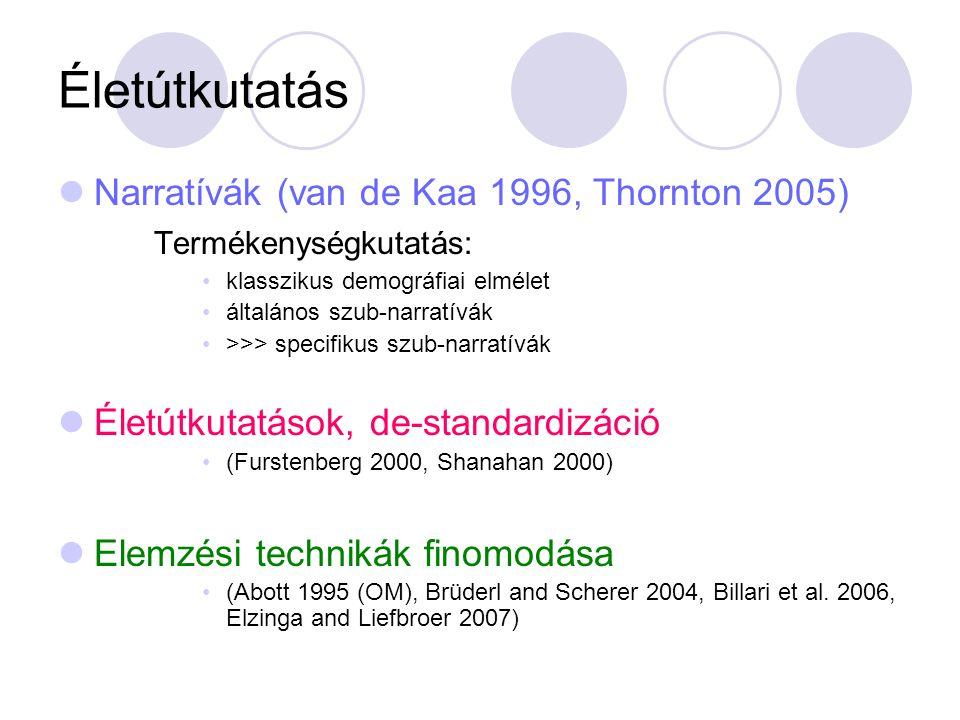 Életútkutatás Narratívák (van de Kaa 1996, Thornton 2005) Termékenységkutatás: klasszikus demográfiai elmélet általános szub-narratívák >>> specifikus
