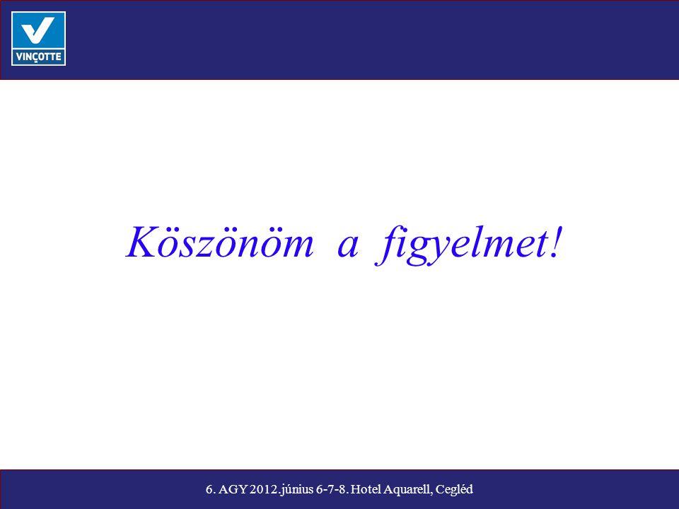 Köszönöm a figyelmet! 6. AGY 2012.június 6-7-8. Hotel Aquarell, Cegléd