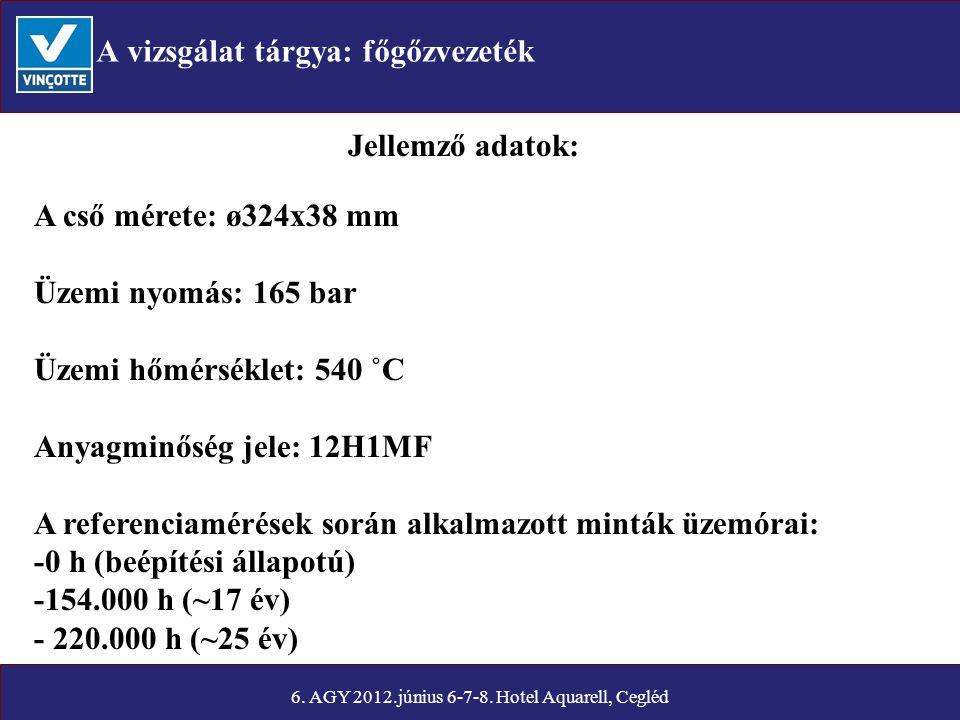 A vizsgálat tárgya: főgőzvezeték Jellemző adatok: A cső mérete: ø324x38 mm Üzemi nyomás: 165 bar Üzemi hőmérséklet: 540 ˚C Anyagminőség jele: 12H1MF A referenciamérések során alkalmazott minták üzemórai: -0 h (beépítési állapotú) -154.000 h (~17 év) - 220.000 h (~25 év) 6.