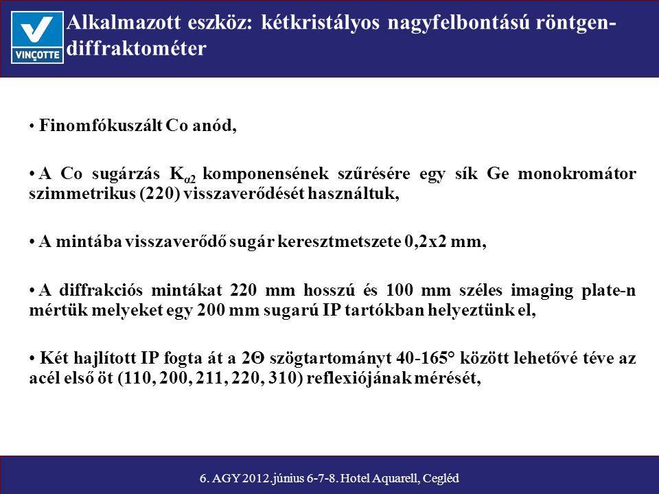 Alkalmazott eszköz: kétkristályos nagyfelbontású röntgen- diffraktométer Finomfókuszált Co anód, A Co sugárzás K α2 komponensének szűrésére egy sík Ge monokromátor szimmetrikus (220) visszaverődését használtuk, A mintába visszaverődő sugár keresztmetszete 0,2x2 mm, A diffrakciós mintákat 220 mm hosszú és 100 mm széles imaging plate-n mértük melyeket egy 200 mm sugarú IP tartókban helyeztünk el, Két hajlított IP fogta át a 2Θ szögtartományt 40-165° között lehetővé téve az acél első öt (110, 200, 211, 220, 310) reflexiójának mérését, 6.