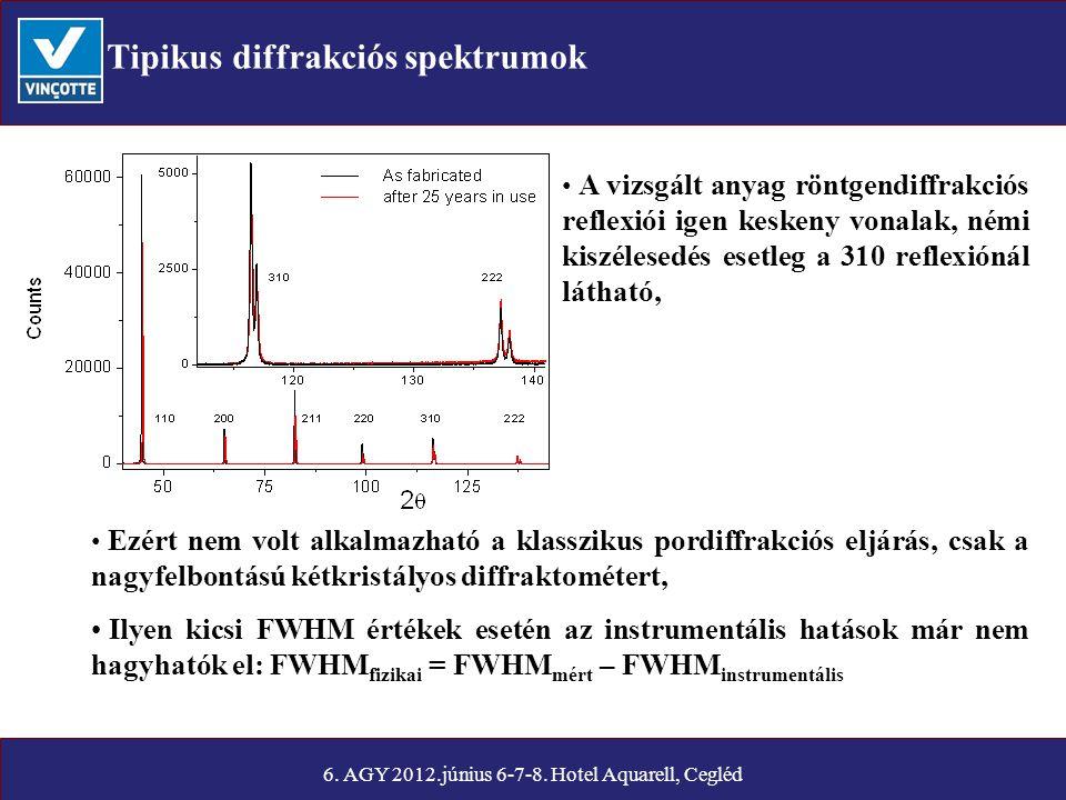 Tipikus diffrakciós spektrumok Ezért nem volt alkalmazható a klasszikus pordiffrakciós eljárás, csak a nagyfelbontású kétkristályos diffraktométert, Ilyen kicsi FWHM értékek esetén az instrumentális hatások már nem hagyhatók el: FWHM fizikai = FWHM mért – FWHM instrumentális A vizsgált anyag röntgendiffrakciós reflexiói igen keskeny vonalak, némi kiszélesedés esetleg a 310 reflexiónál látható, 6.