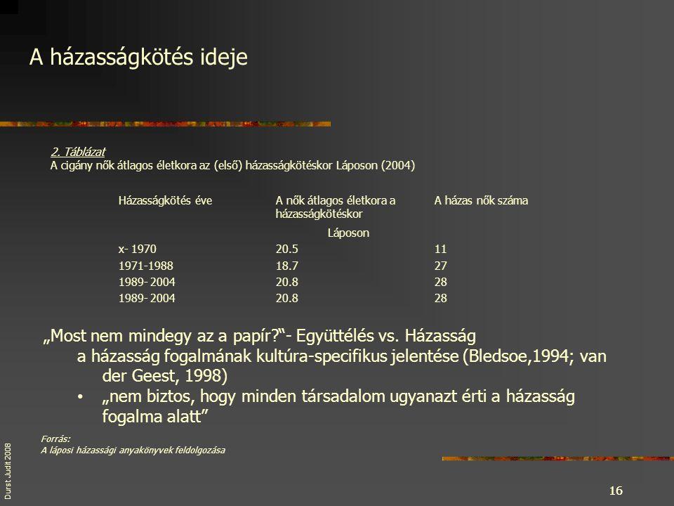 Durst Judit 20 08 16 a. Grand Mean 16 A házasságkötés ideje 2. Táblázat A cigány nők átlagos életkora az (első) házasságkötéskor Láposon (2004) Forrás